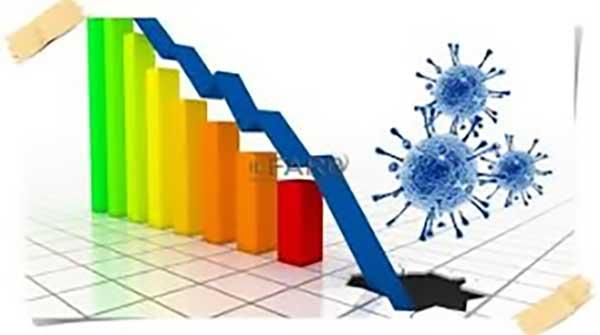 corona virus economy